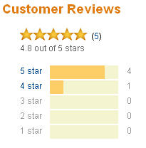 Customer Reviews - November 25, 2012